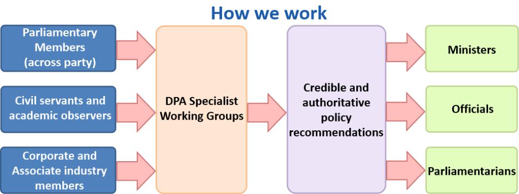 how-we-work-slider